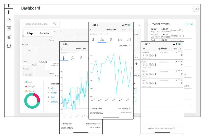 dashboard screen captures for use cases